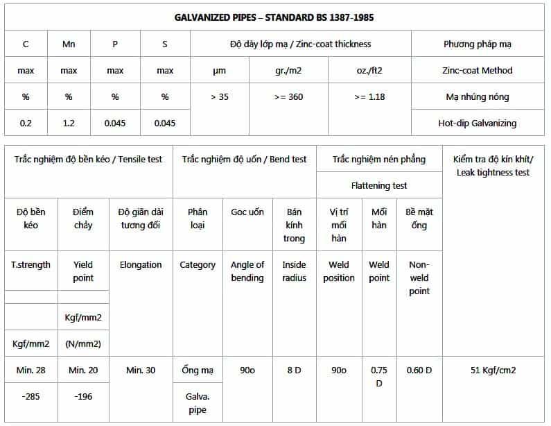 bảng quy chuẩn trọng lượng ống thép
