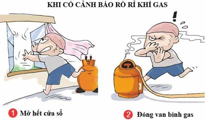 rò khí gas