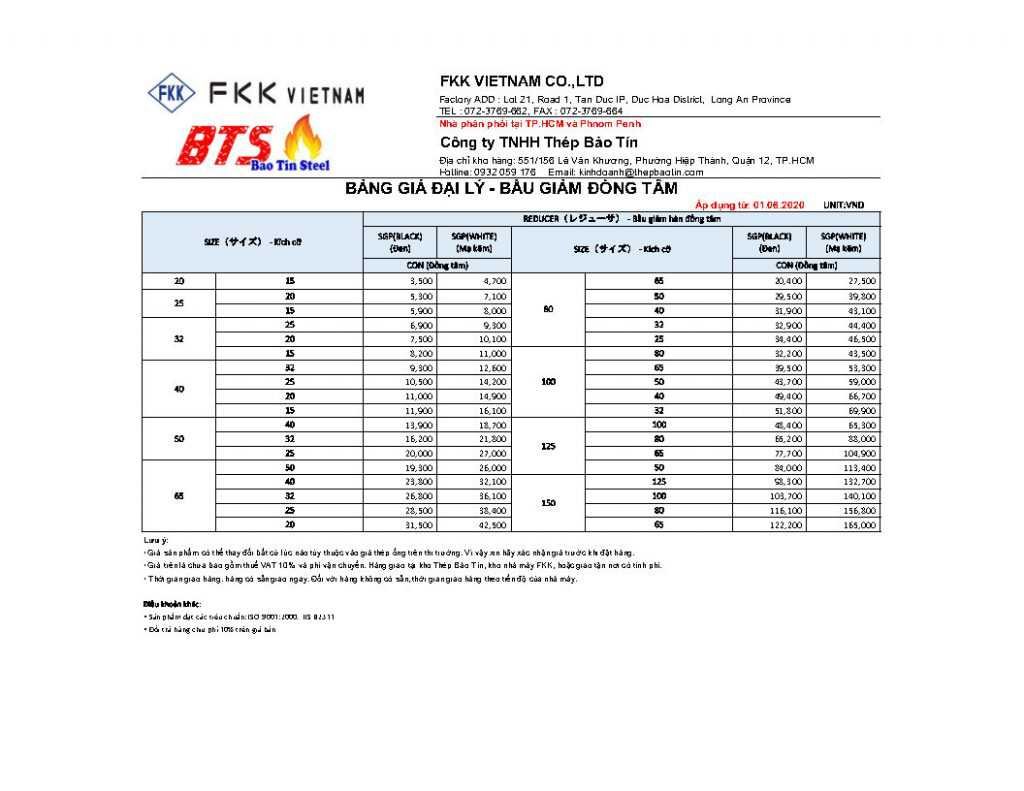 Price list of reduce coupling FKK for agents
