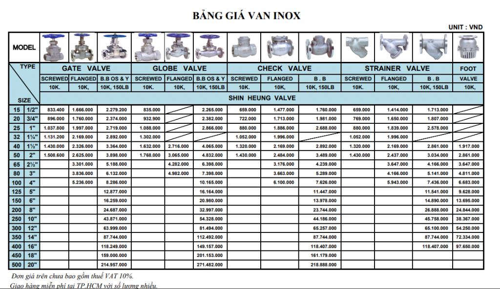 bảng giá van inox công nghiệp