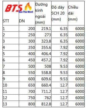 Quy cách ống thép đúc SCH20 ASTM A106 GRB